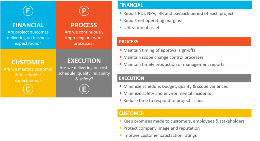 KPI-Objective-Picture-1024x556