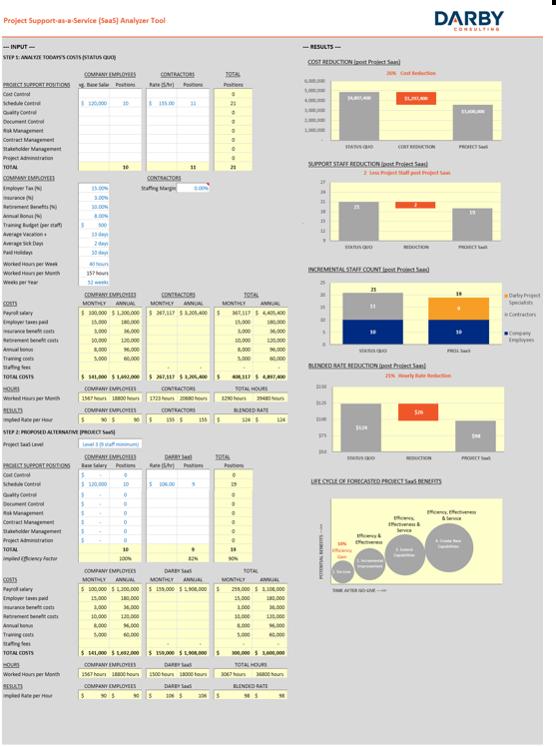 cost-analyzer